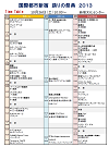odori2013timetable
