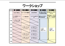 odori2014timetable2